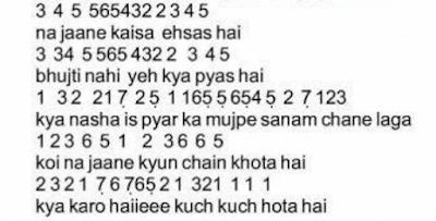 Kuch Kuch Hota Hai -  Shah Rukh Khan