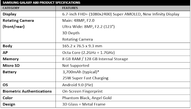 Samsung Galaxy A80 Official Specs