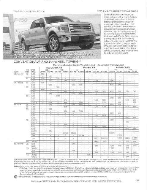 ed koehn ford lincoln 2011 2012 2013 ford f 150 trailer towing guide. Black Bedroom Furniture Sets. Home Design Ideas