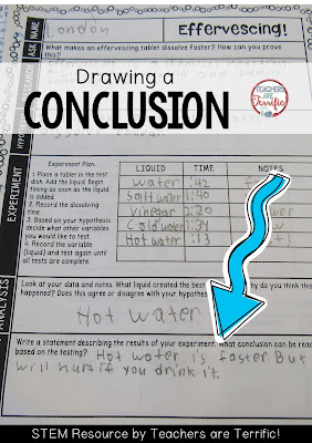 Drawing a conclusion! Students use their experiment data to reach a conclusion based on their hypothesis and test results! Check this blog post for more!