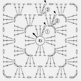 ergahandmade: Crochet Blankets + Diagrams