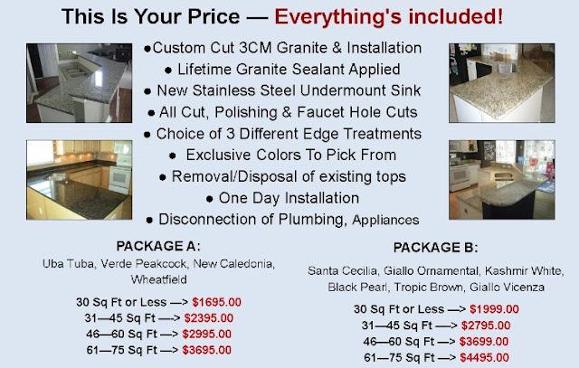 Average Cost Of Granite Countertops Per Square Foot Installed