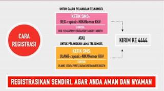 Cara Registrasi Kartu SIM (Prabayar) Dengan NIK dan KK Semua Operator Lengkap