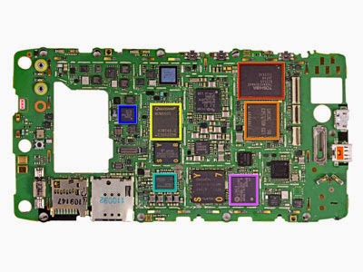 Khái niện Rom,Ram của smartphone so với PC alt