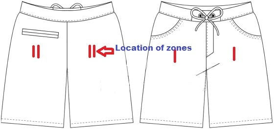Location of defects zone in beach shorts for men