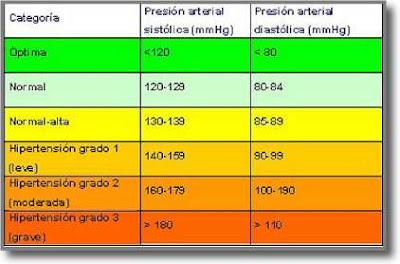 Hipertension.2JPG.jpg
