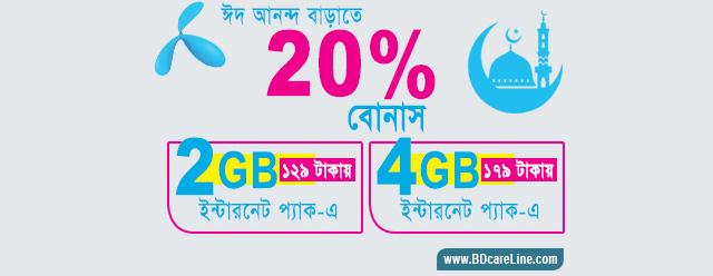 GP 20% EID Internet Bonus Offer
