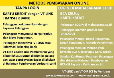 metode pemabayaran online