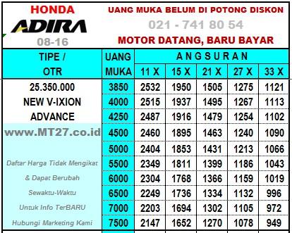 Daftar-Harga-Yamaha-Vixion-Adira-Finance