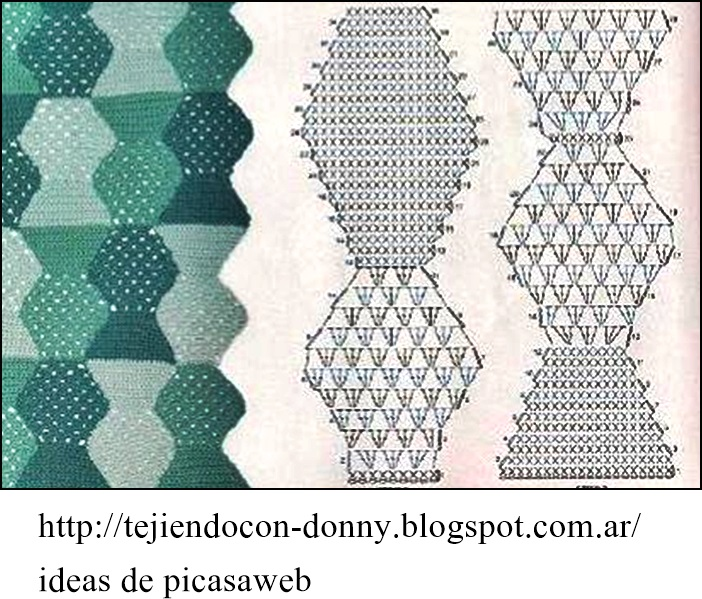 crochet fabric , CROCHET - GANCHILLO - PATRONES - GRAFICOS: March 2017