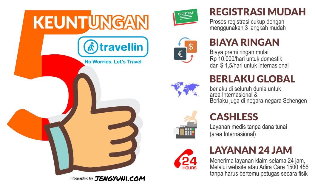 5 Keuntungan Travellin