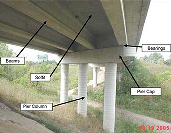 parts of bridge iamcivilengineer New George Bridge Diagram parts of bridges