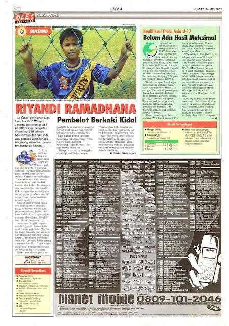 BINTANG RIYANDI RAMADHANA