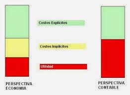 CMPC-o-coste-de-capitales