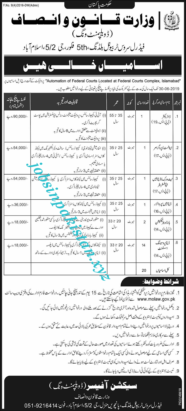 Ministry of Law and Justice Islamabad Jobs Advertisement