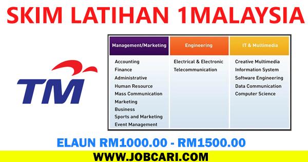 SKIM LATIHAN 1MALAYSIA TM 2016