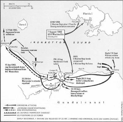 Maximizing Progress: Guadalcanal ~ 70ya Beginning of End