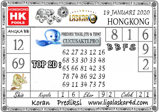 Prediksi Togel HONGKONG LASKAR4d 19 JANUARI 2020