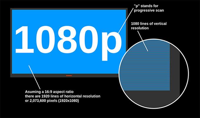 Hohe Auflösung 1080p Video-Funkübertragung