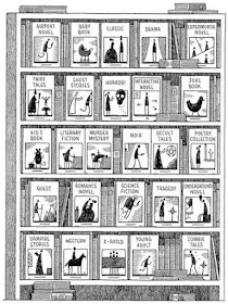 Meme sobre clasificación de géneros de libros