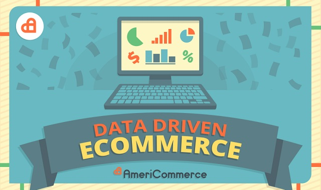 Image: Data Driven Ecommerce #infographic