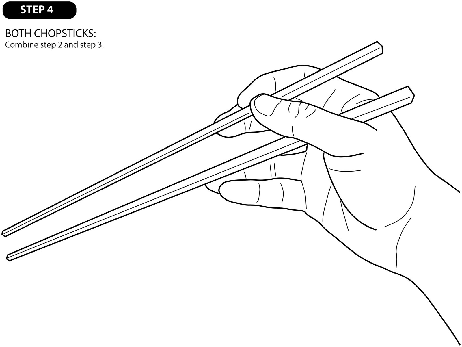 Learn By Diagram Learn To Properly Use Chopsticks