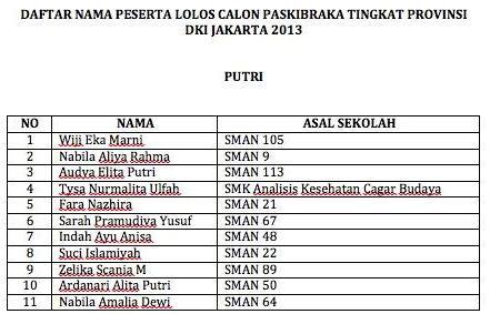 Lowongan Kerja Administrasi Untuk Wilayah Jakarta Timur Lokercoid Situs Lowongan Kerja Online Indonesia Results For Daftar Apotek Di Kota Jakarta Timur Provinsi Dki Jakarta