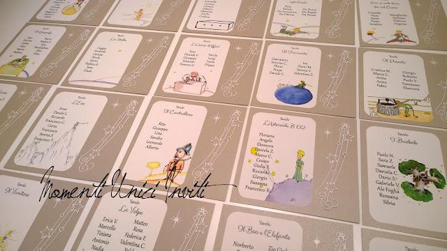 1b I coordinati a tema Piccolo Principe realizzati per Alessandro e Maria ElenaColore Sabbia Tema Piccolo Principe Tema Stelle e Costellazioni