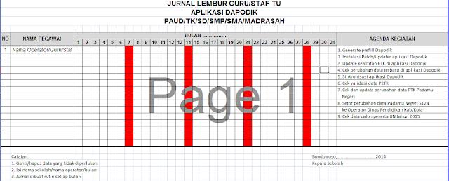 gambar contoh jurnal kegiatan lembur operator dapodik