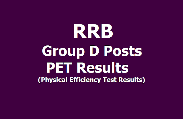 RRB Group D PET Results Declared (RRB Group D Physical Efficiency Test Results)