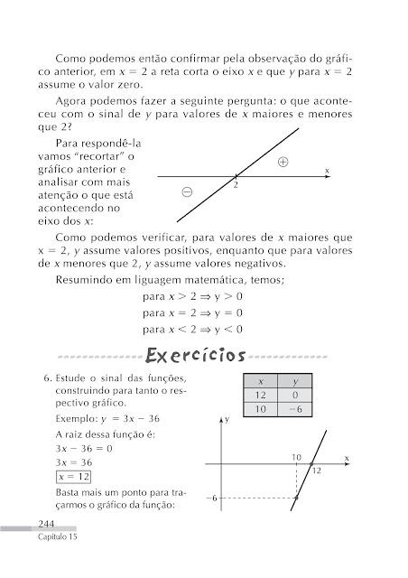 Função 1 grau exercicios