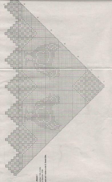 Diagramme nappe au crochet