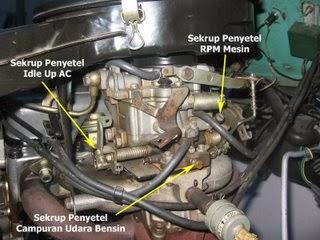 Cara Praktis Menyetel Rpm Karburator Mobil Aneka Cara Praktis
