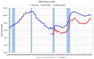 Reis: Mall Vacancy Rate Mostly Unchanged in Q2 2019
