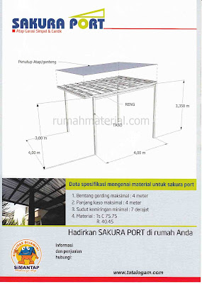 Ukuran Canopy Carport Baja Ringan SAKURA PORT
