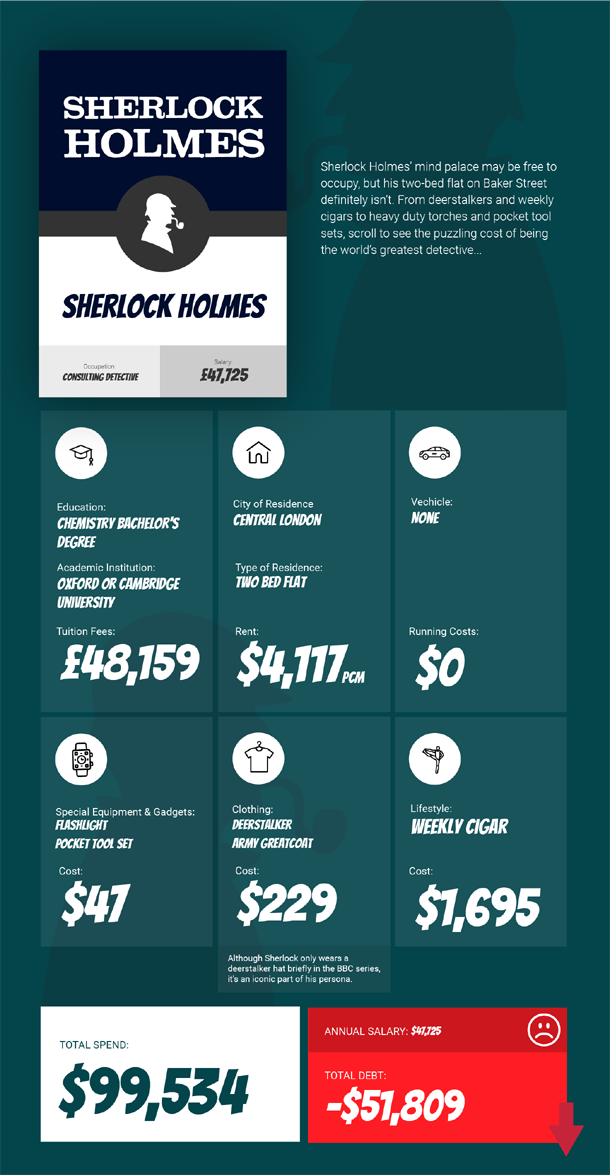 Info - Sherlock Homes