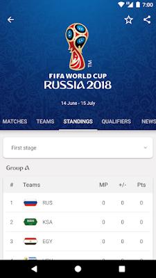 FIFA Aplikasi Android Wajib Untuk Piala Dunia