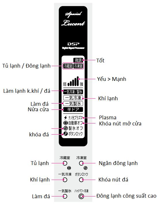 Kết quả hình ảnh cho hướng dẫn sử dụng tủ lạnh noi dia nhat toshiba bằng tiếng việt
