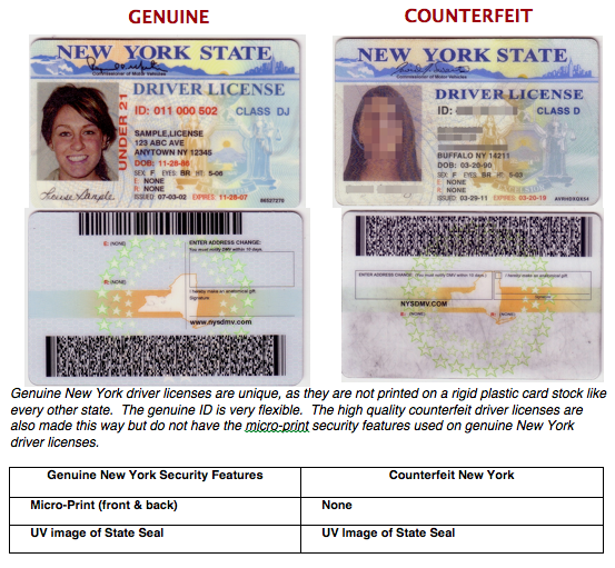 Can You Travel With A New York Driver S License