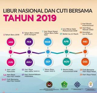 SKB Libur Nasional dan Cuti Bersama 2019