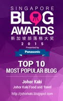 Top 10 Most Popular Blog 2015