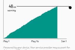 Solusi Gagal Perpanjang Paket Internet Three 2,5 GB Karena Pulsa Habis