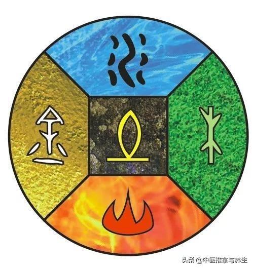 中醫和陰陽五行原來是這樣的關係! 這就是它傳承千年的原因!(相生相剋)