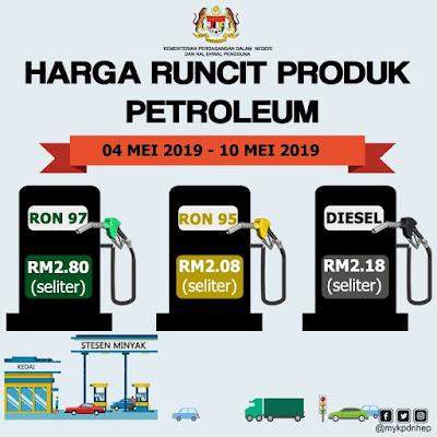 Harga Runcit Produk Petroleum (4 Mei 2019 - 10 Mei 2019)