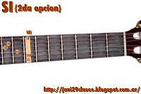 SI = B acorde de guitarra mayores 2da posicion