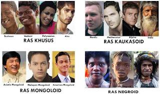 Keragaman Sosial Budaya di Indonesia