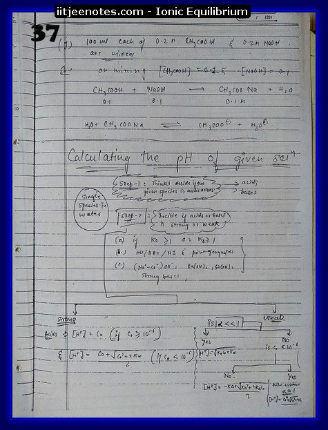Ionic Equilibrium Notes IITJEE 5