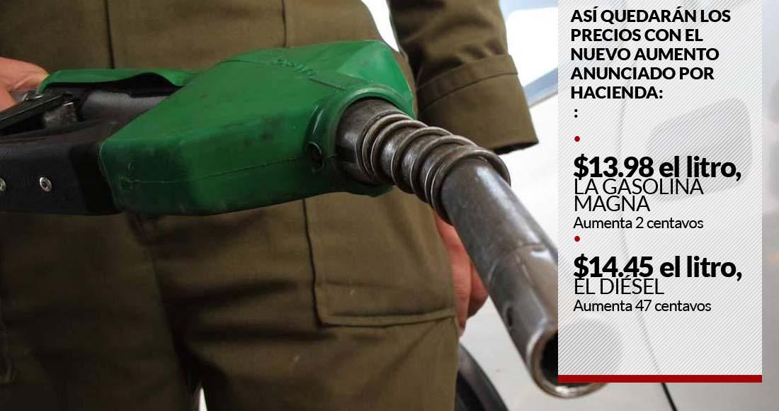 Como traducir los litros en las toneladas el combustible diesel y la gasolina