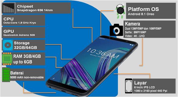 harga dan spesifikasi Zenfone Max Pro M1