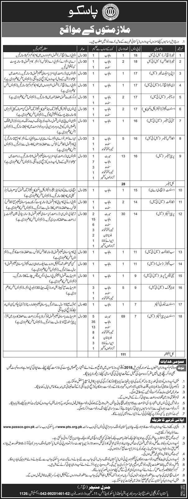 Job Postings In Pakistan Agricultural Storage & Services Corporation Limited 08 Nov 2018